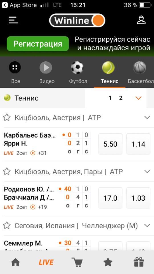 События в мире Тенниса