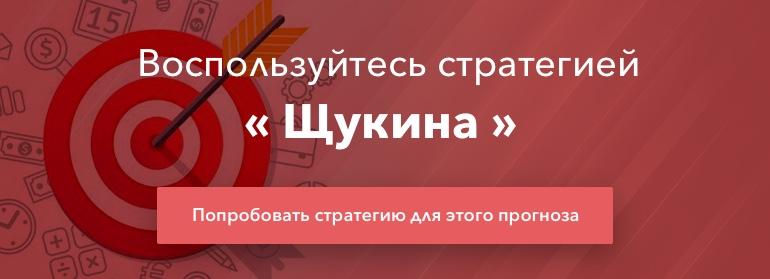 """Рекомендация стратегии """"Щукина"""""""