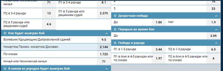 """Роспись БК """"1хСтавка"""""""