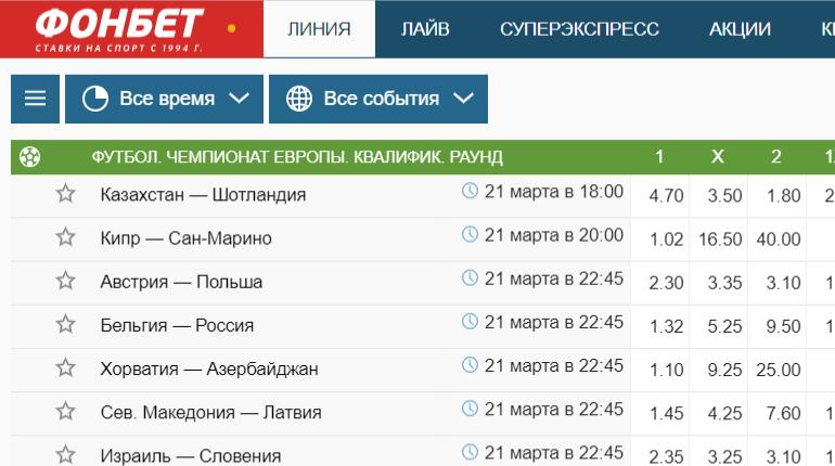 фонбет букмекерская контора онлайн ставки