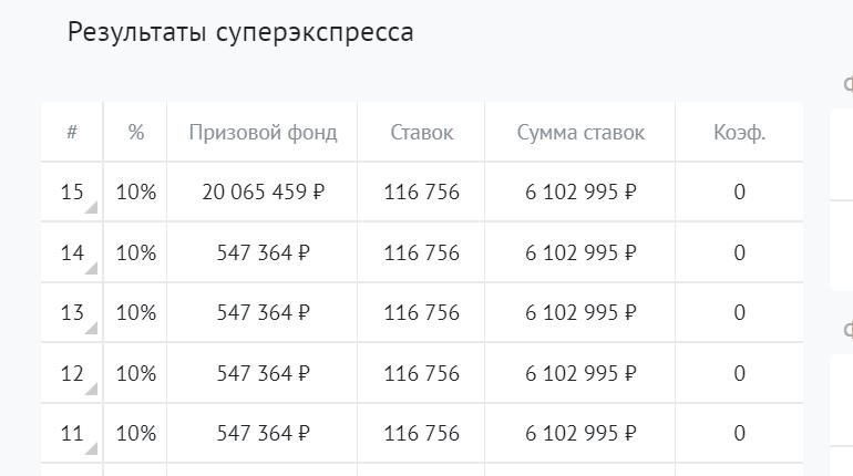 """Ставки на экспресс в БК """"Фонбет"""""""