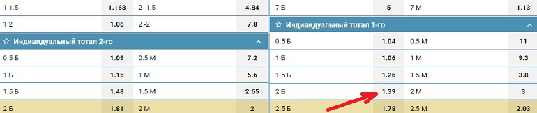 Коэффициент 1,39
