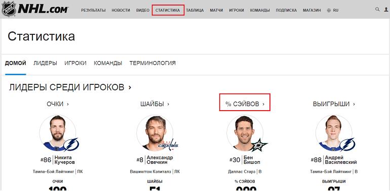Официальный сайт NHL
