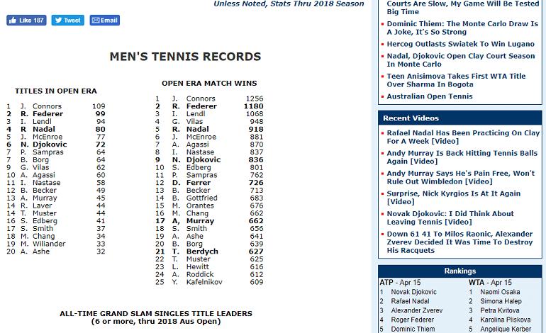 Сайт tennis-x