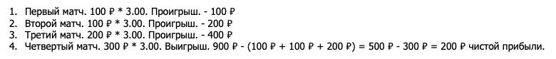 Пример использования стратегии Фибоначчи