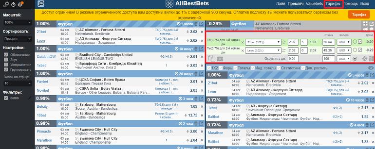 Сайт allbestbets.com