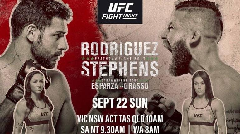 Обзор турнира UFC Fight Night 159