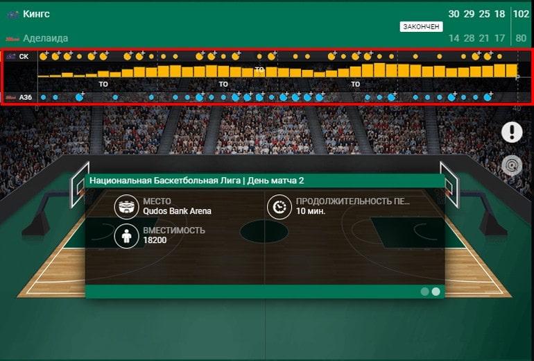 Информация о завершенном матче