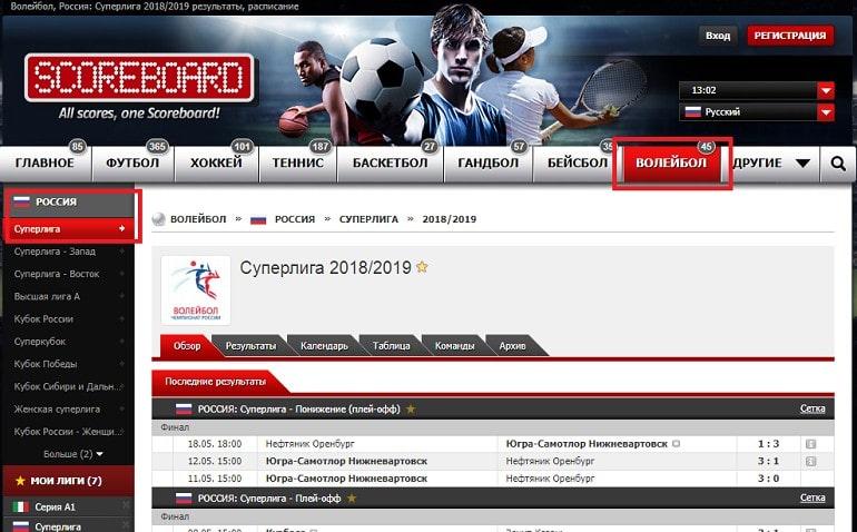 Сайт scoreboard.com